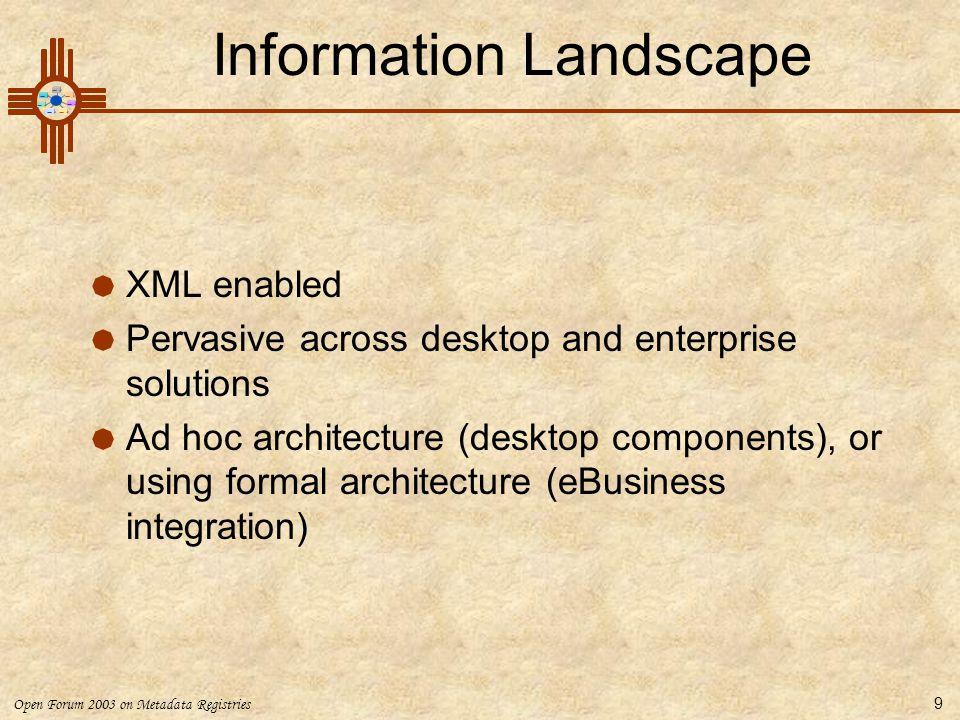 Open Forum 2003 on Metadata Registries 9 Information Landscape  XML enabled  Pervasive across desktop and enterprise solutions  Ad hoc architecture