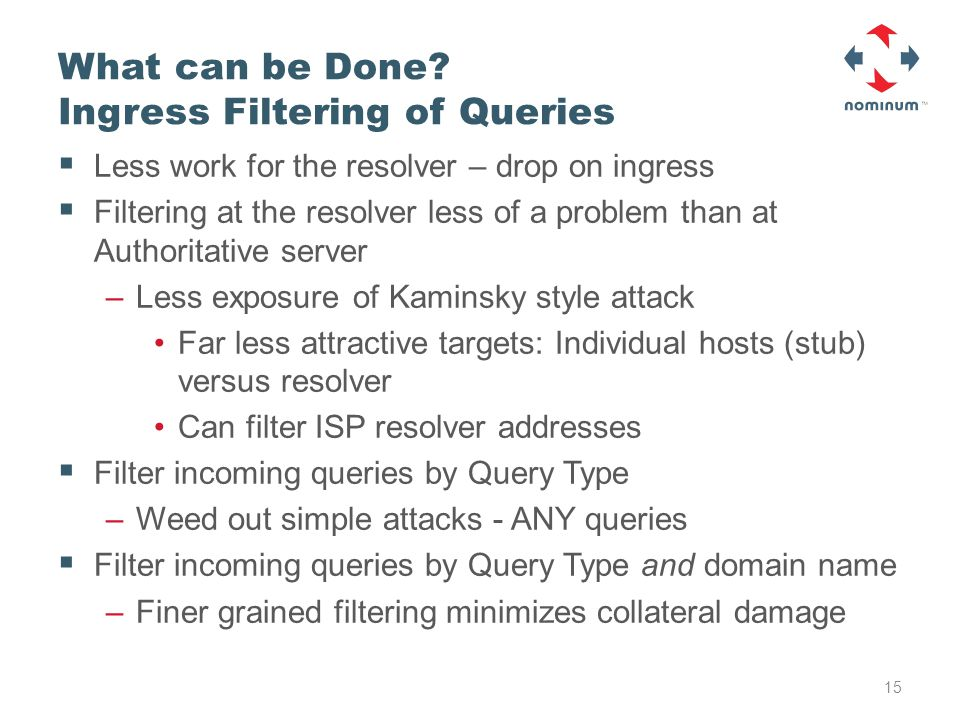 What can be Done? Ingress Filtering of Queries  Less work for the resolver – drop on ingress  Filtering at the resolver less of a problem than at Au