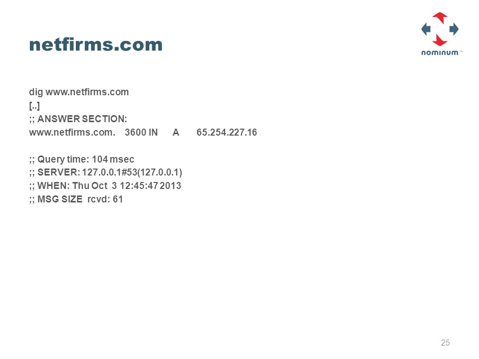 netfirms.com dig www.netfirms.com [..] ;; ANSWER SECTION: www.netfirms.com.3600INA65.254.227.16 ;; Query time: 104 msec ;; SERVER: 127.0.0.1#53(127.0.0.1) ;; WHEN: Thu Oct 3 12:45:47 2013 ;; MSG SIZE rcvd: 61 25