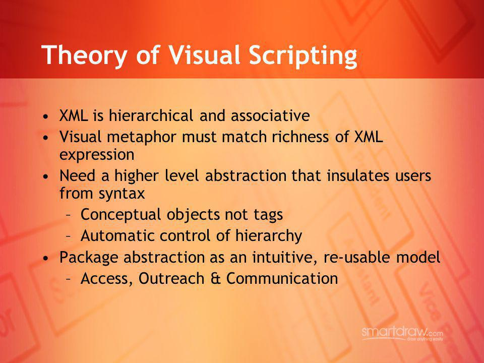 Theory of Visual Scripting XML is hierarchical and associative Visual metaphor must match richness of XML expression Need a higher level abstraction t