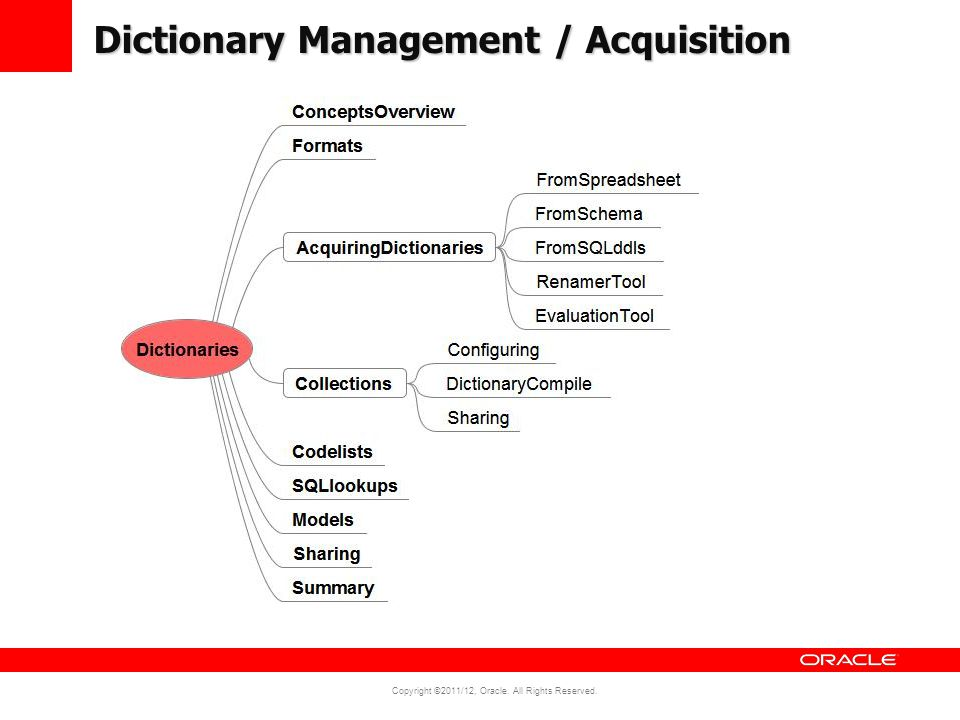 Copyright ©2011/12, Oracle. All Rights Reserved. Dictionary Management / Acquisition