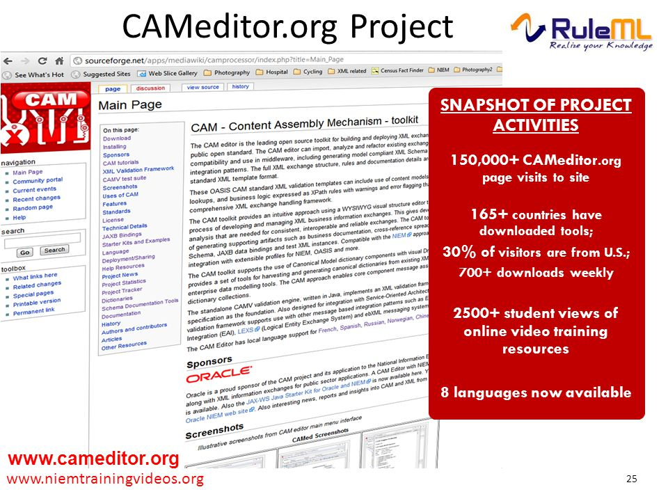CAMeditor.org Project SNAPSHOT OF PROJECT ACTIVITIES 150,000+ CAMeditor.org page visits to site 165+ countries have downloaded tools; 30% of visitors are from U.S.; 700+ downloads weekly 2500+ student views of online video training resources 8 languages now available www.cameditor.org www.niemtrainingvideos.org 25