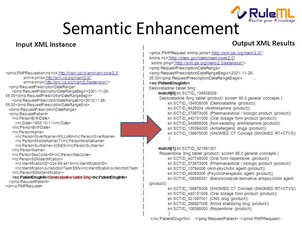 Semantic Enhancement 2001-11-26- 05:00 2012-11-26- 05:00 1993-10-11 WILLIAM T JONES M 234-55-4419 SSN Desloratadine tablet 3mg http://niem.gov/niem/niem-core/2.0 http://xml.ijis.org/niem/2.0/ http://xml.ijis.org/niem/2.0/extension Input XML Instance Output XML Results 2001-11-26- 05:00...