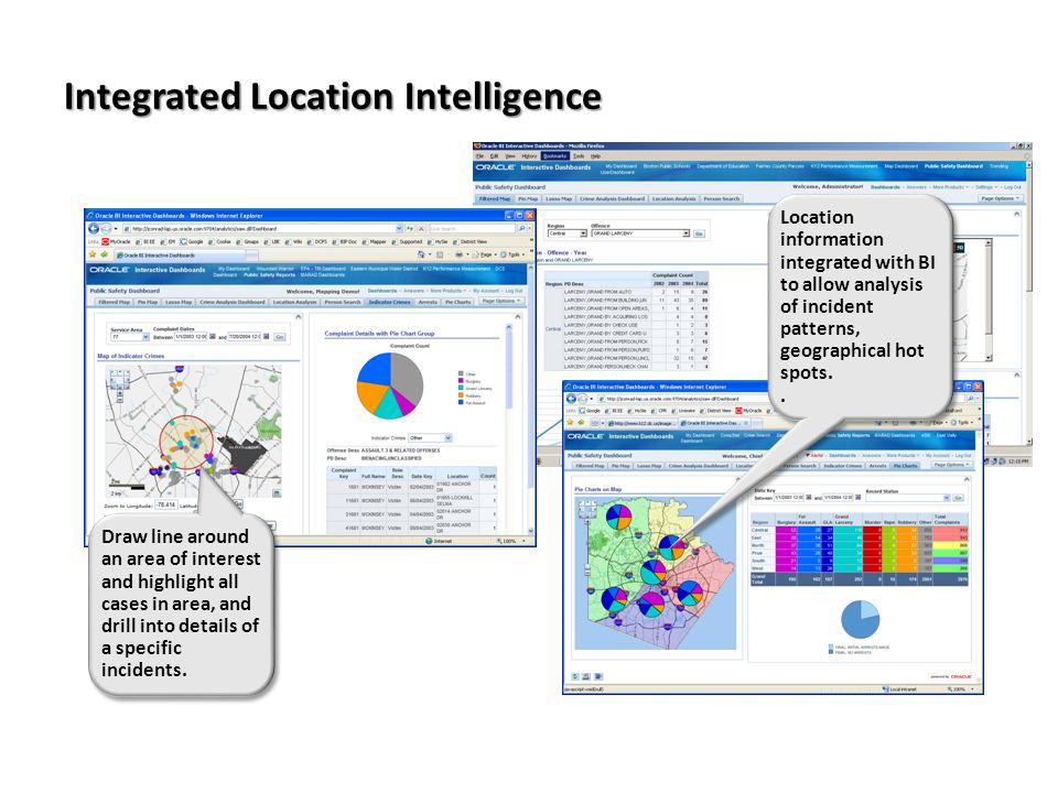 Integrated Location Intelligence Draw line around an area of interest and highlight all cases in area, and drill into details of a specific incidents.