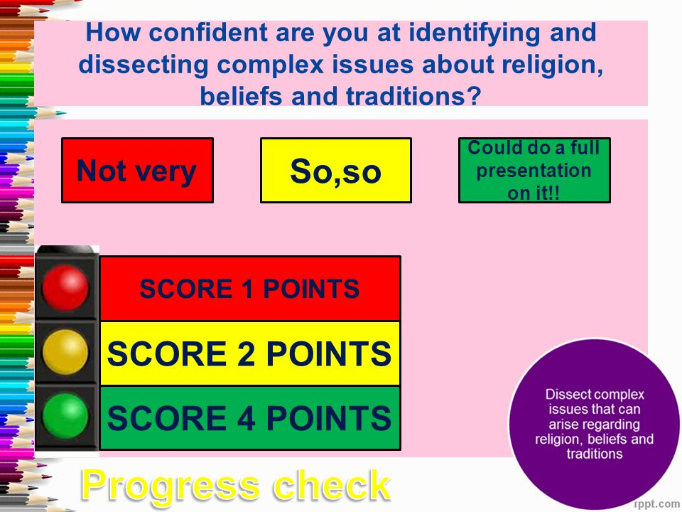 How confident are you at identifying and dissecting complex issues about religion, beliefs and traditions? SCORE 1 POINTS SCORE 2 POINTS SCORE 4 POINT