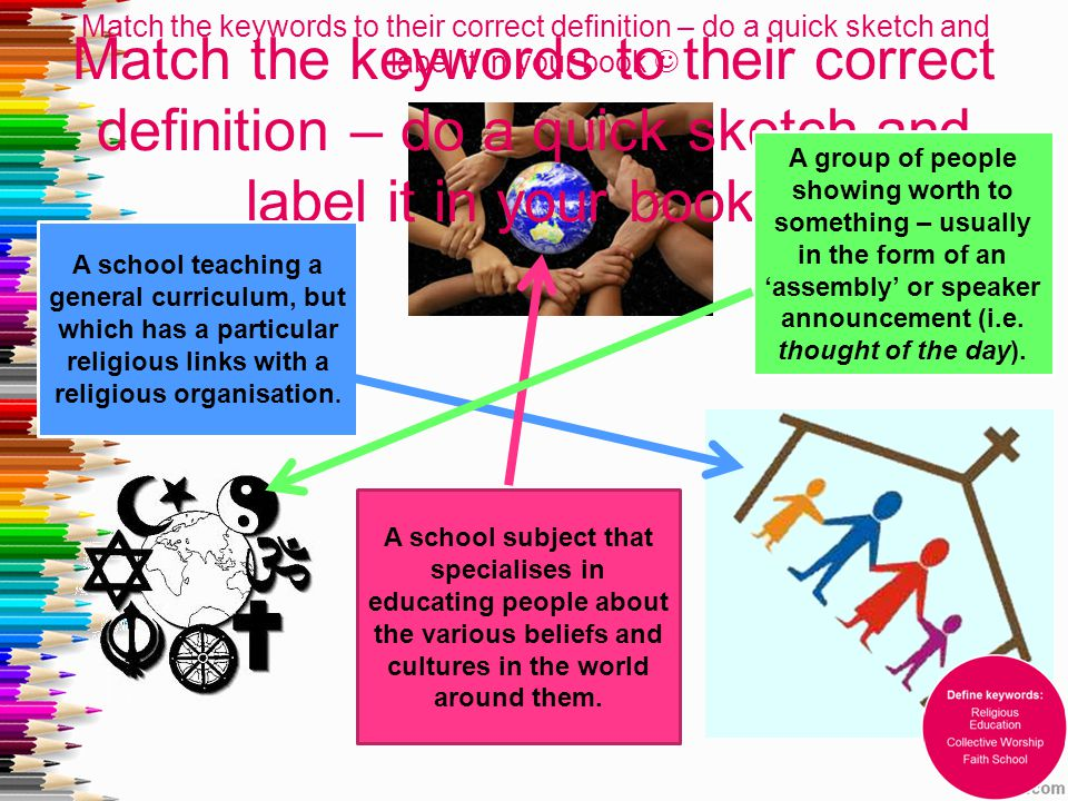 Match the keywords to their correct definition – do a quick sketch and label it in your book A school teaching a general curriculum, but which has a p