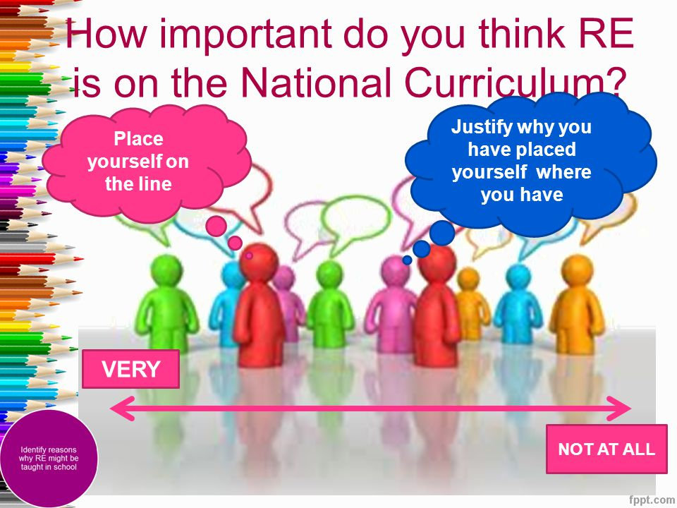 How important do you think RE is on the National Curriculum? VERY NOT AT ALL Place yourself on the line Justify why you have placed yourself where you