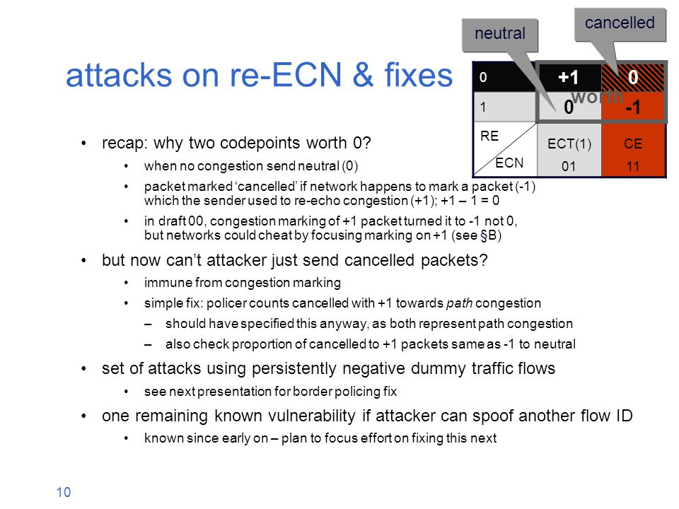 10 attacks on re-ECN & fixes recap: why two codepoints worth 0.