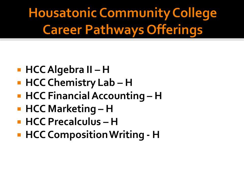  HCC Algebra II – H  HCC Chemistry Lab – H  HCC Financial Accounting – H  HCC Marketing – H  HCC Precalculus – H  HCC Composition Writing - H