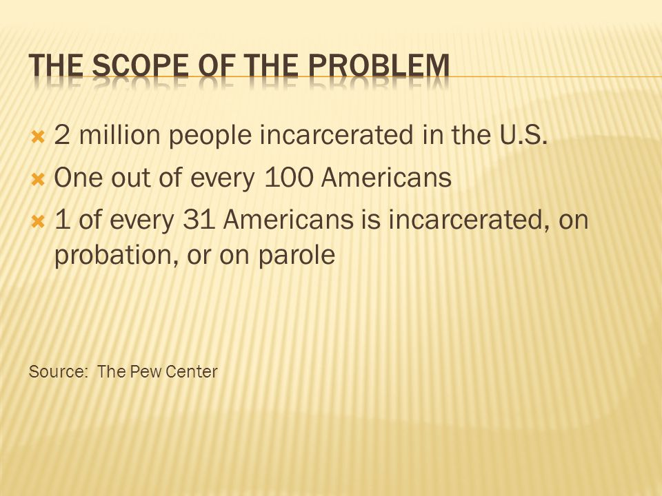  2 million people incarcerated in the U.S.