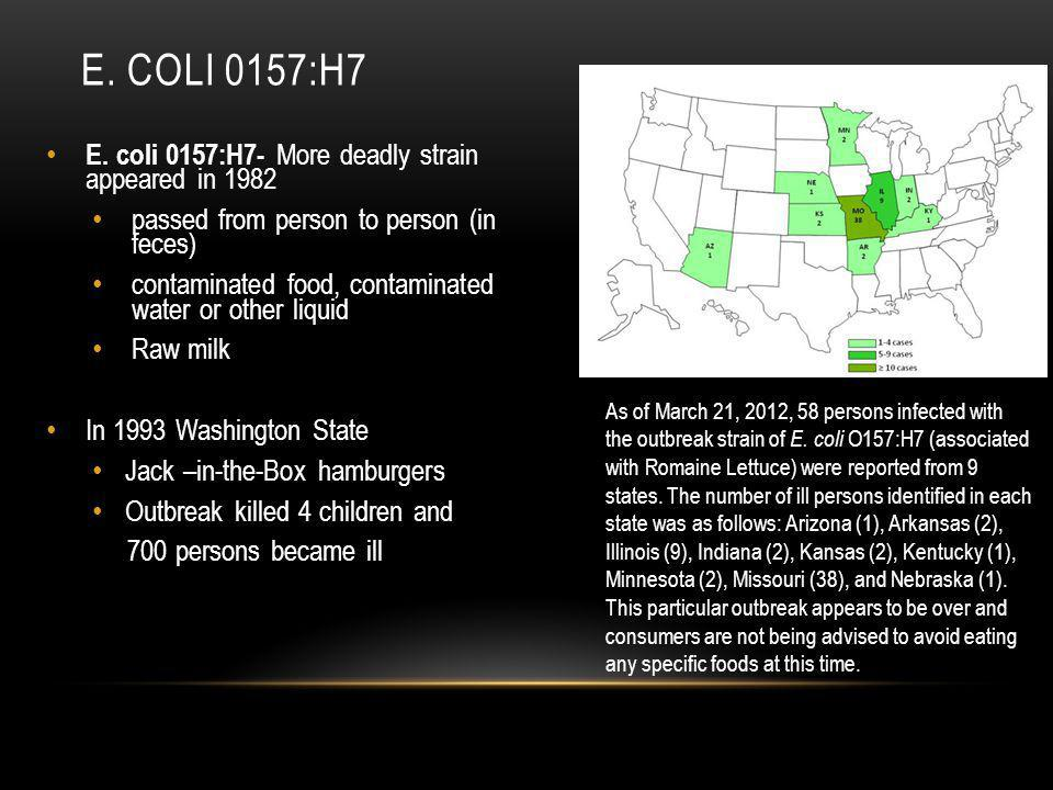 E. COLI 0157:H7 E. coli 0157:H7- More deadly strain appeared in 1982 passed from person to person (in feces) contaminated food, contaminated water or