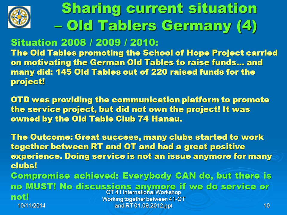 Sharing current situation – Old Tablers Germany (4) Situation 2008 / 2009 / 2010: The Old Tables promoting the School of Hope Project carried on motivating the German Old Tables to raise funds… and many did: 145 Old Tables out of 220 raised funds for the project.