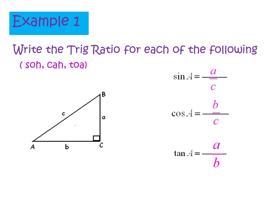 Example 1 Write the Trig Ratio for each of the following ( soh, cah, toa)