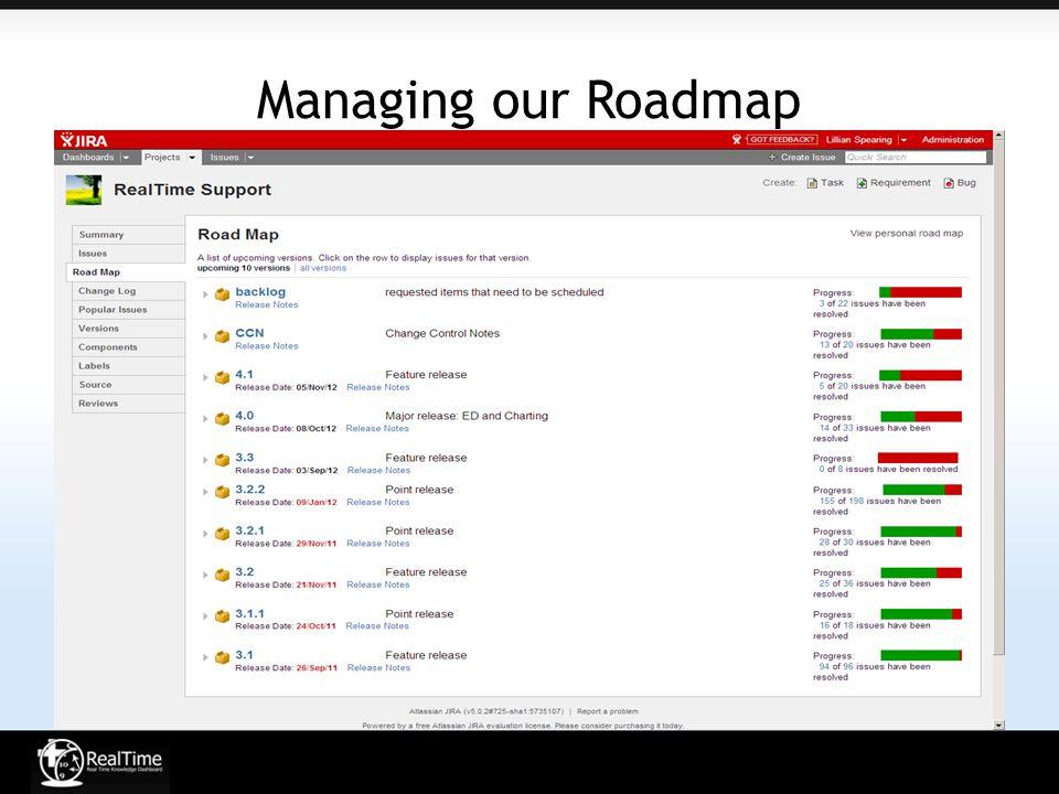 Managing our Roadmap