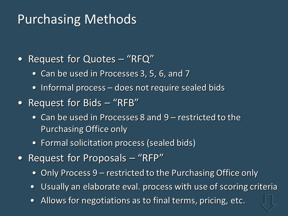 Purchasing Methods Request for Quotes – RFQ Request for Quotes – RFQ Can be used in Processes 3, 5, 6, and 7Can be used in Processes 3, 5, 6, and 7 Informal process – does not require sealed bidsInformal process – does not require sealed bids Request for Bids – RFB Request for Bids – RFB Can be used in Processes 8 and 9 – restricted to the Purchasing Office onlyCan be used in Processes 8 and 9 – restricted to the Purchasing Office only Formal solicitation process (sealed bids)Formal solicitation process (sealed bids) Request for Proposals – RFP Request for Proposals – RFP Only Process 9 – restricted to the Purchasing Office onlyOnly Process 9 – restricted to the Purchasing Office only Usually an elaborate eval.