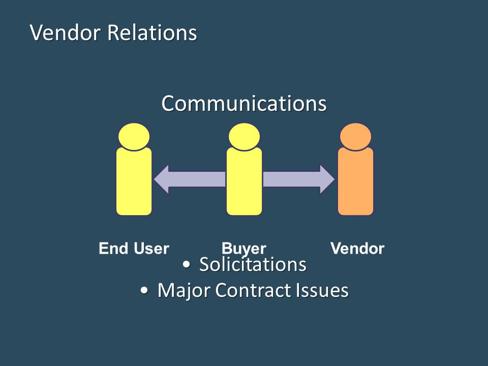 Vendor Relations End UserVendorBuyer Communications SolicitationsSolicitations Major Contract IssuesMajor Contract Issues