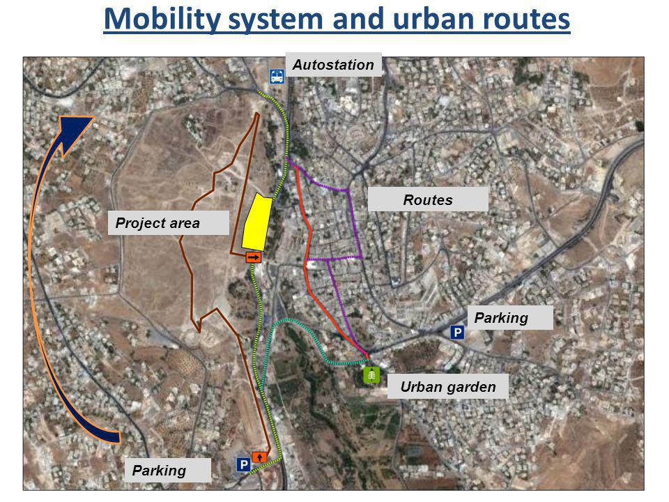Mobility system and urban routes Project area Urban garden Parking Routes Parking Autostation