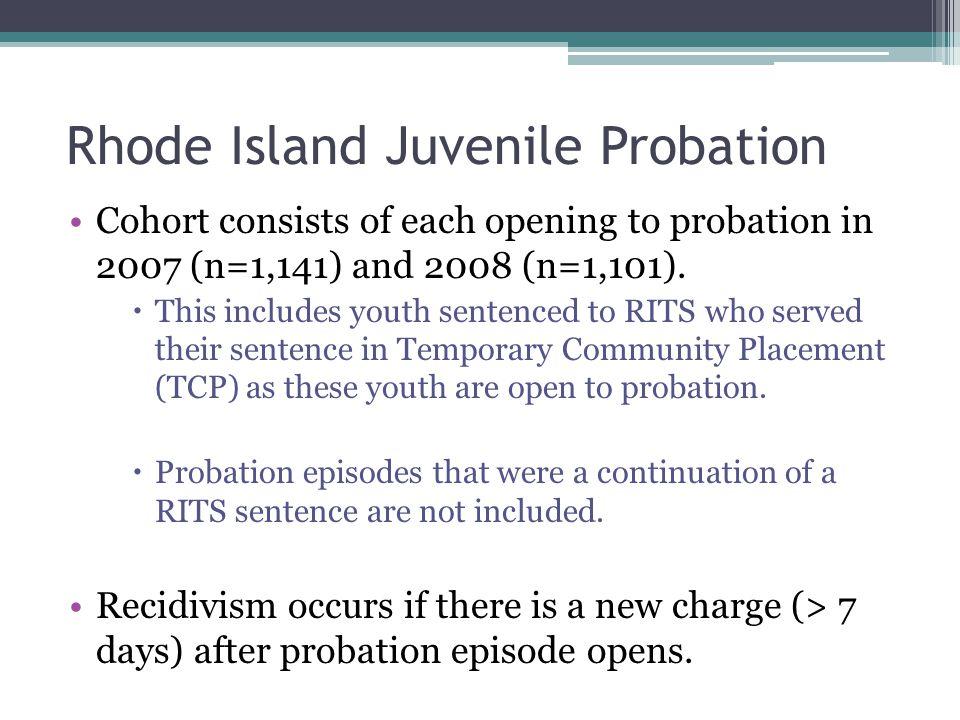 Recidivism Rates for Rhode Island Juvenile Probation Entry Cohorts