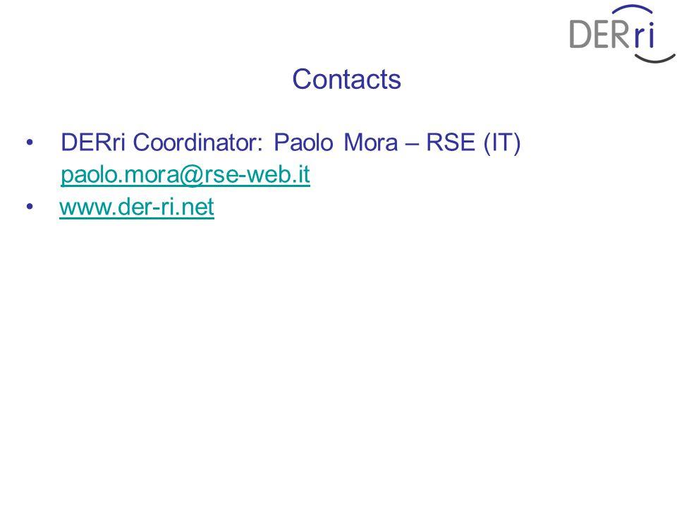 Contacts DERri Coordinator: Paolo Mora – RSE (IT) paolo.mora@rse-web.it www.der-ri.net