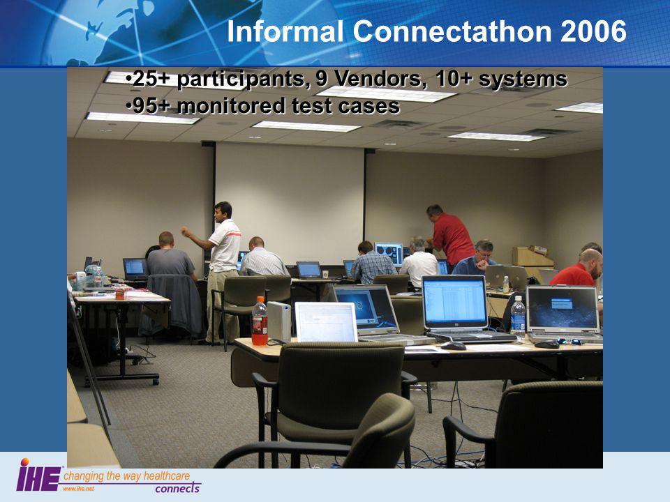 Informal Connectathon 2006 25+ participants, 9 Vendors, 10+ systems25+ participants, 9 Vendors, 10+ systems 95+ monitored test cases95+ monitored test