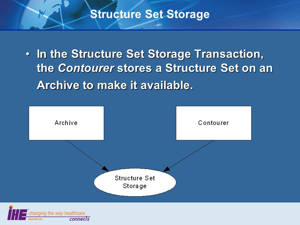 Structure Set Storage In the Structure Set Storage Transaction, the Contourer stores a Structure Set on an Archive to make it available.In the Structure Set Storage Transaction, the Contourer stores a Structure Set on an Archive to make it available.