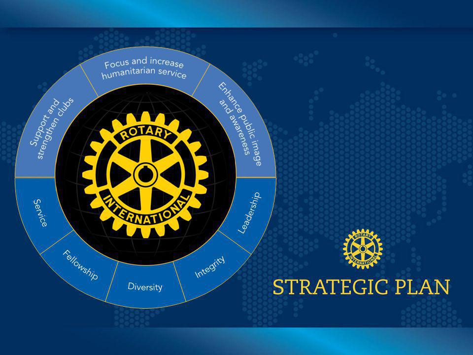 Click to edit Master title style COL Proposals Promoting Innovation Established the Rotary Coordinator Program Club and Membership Pilot Programs Club Planning & Strategy Development Rotary Club Central Regional Membership Plans Eradicate Polio Future Vision Global Launch www.Rotary.org Web Redesign Strengthening Rotary's Brand Focus & Increase Service Enhance Public Image & Awareness Support & Strengthen Clubs Strategic Initiatives