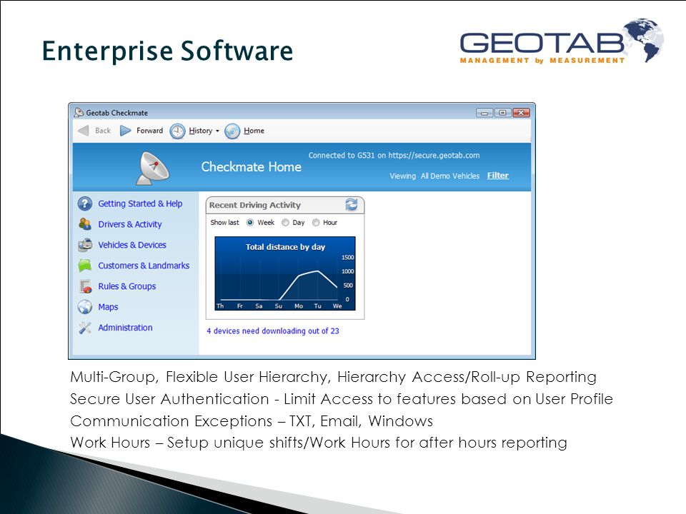 Enterprise Software Multi-Group, Flexible User Hierarchy, Hierarchy Access/Roll-up Reporting Secure User Authentication - Limit Access to features based on User Profile Communication Exceptions – TXT, Email, Windows Work Hours – Setup unique shifts/Work Hours for after hours reporting