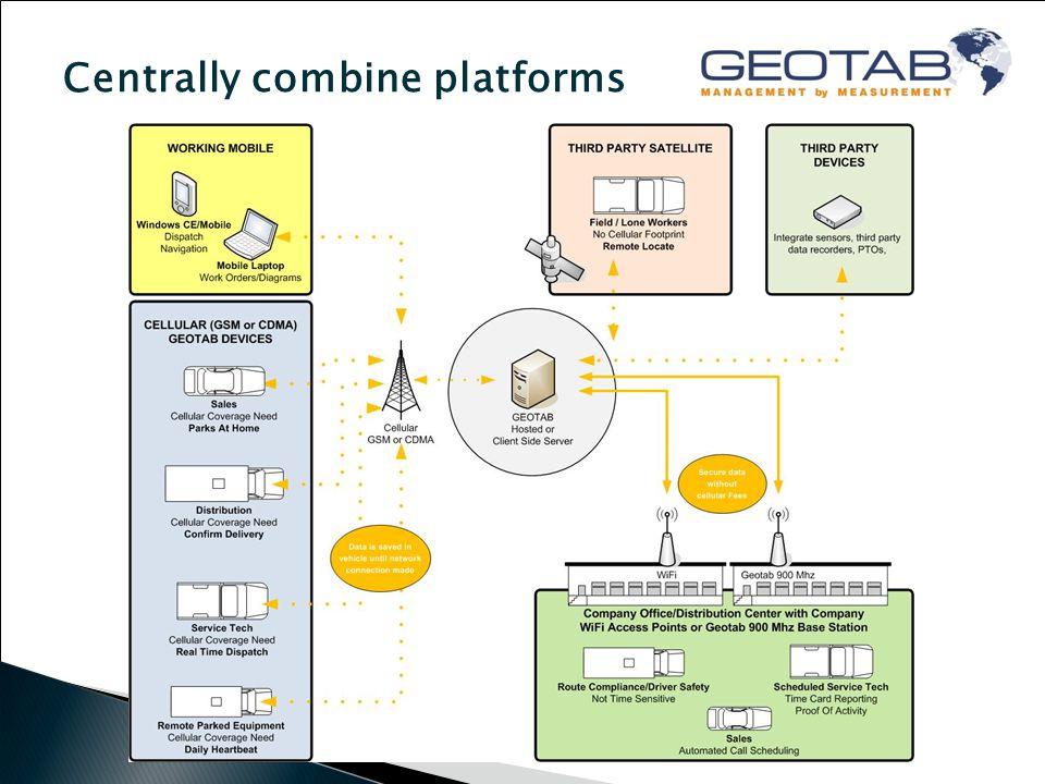 Centrally combine platforms