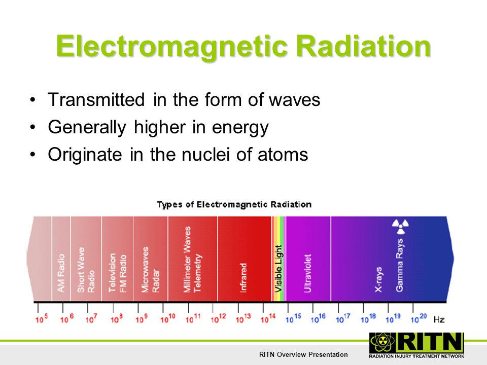 RITN Overview Presentation Electromagnetic Radiation Transmitted in the form of waves Generally higher in energy Originate in the nuclei of atoms