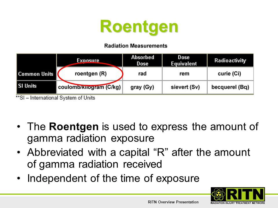 "RITN Overview Presentation Roentgen The Roentgen is used to express the amount of gamma radiation exposure Abbreviated with a capital ""R"" after the am"