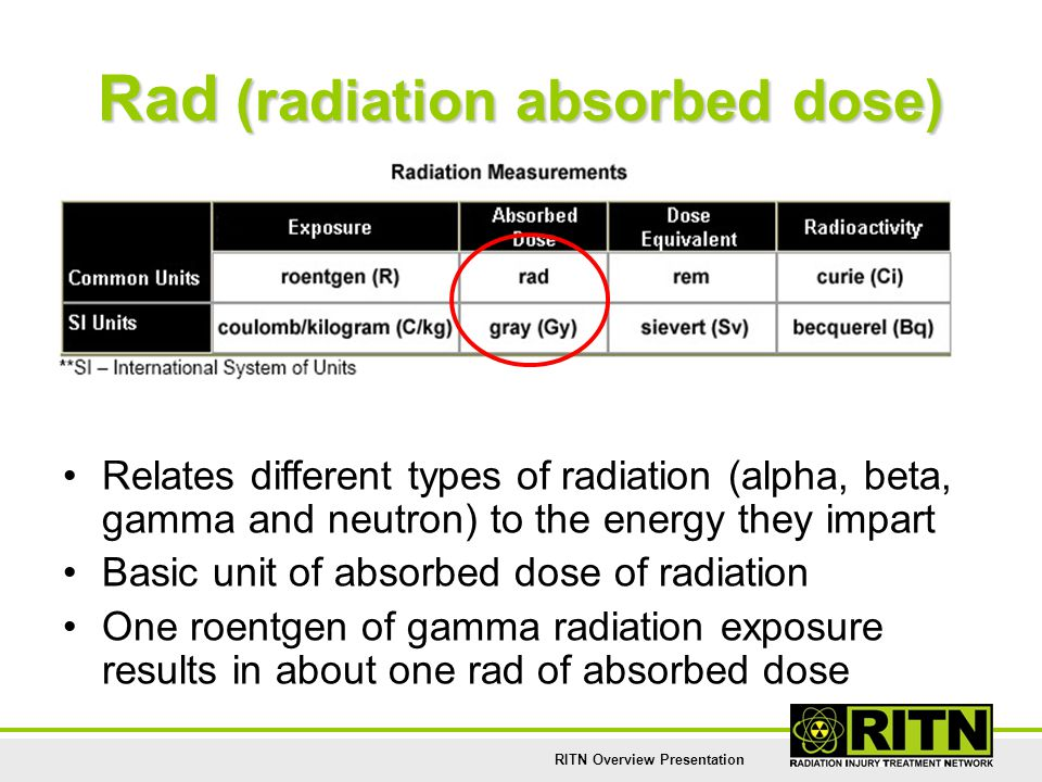 RITN Overview Presentation Rad (radiation absorbed dose) Relates different types of radiation (alpha, beta, gamma and neutron) to the energy they impa
