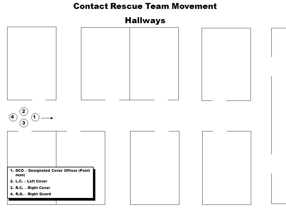 58 Contact/Rescue Team Movement From vehicles to the building From vehicles to the building Building entry Building entry Movement to contact Movement