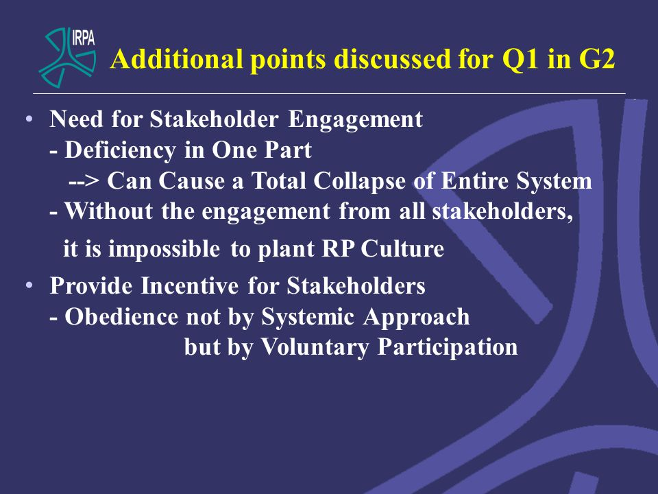 Additional points discussed for Q1 in G2 Need for Stakeholder Engagement - Deficiency in One Part --> Can Cause a Total Collapse of Entire System - Without the engagement from all stakeholders, it is impossible to plant RP Culture Provide Incentive for Stakeholders - Obedience not by Systemic Approach but by Voluntary Participation