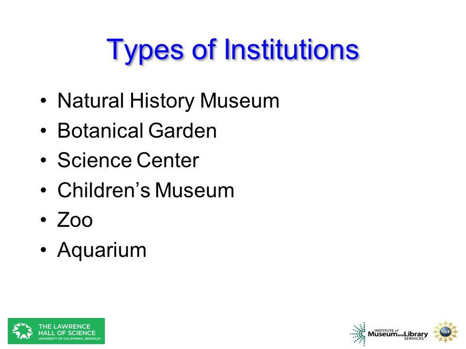 Types of Institutions Natural History Museum Botanical Garden Science Center Children's Museum Zoo Aquarium