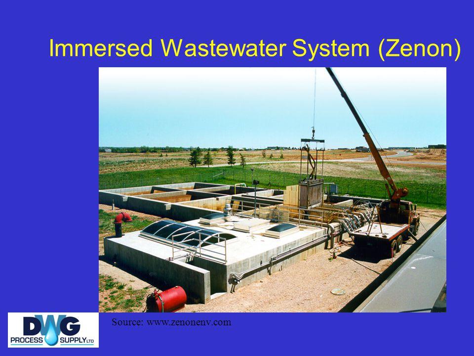 Source: www.zenonenv.com Immersed Wastewater System (Zenon)
