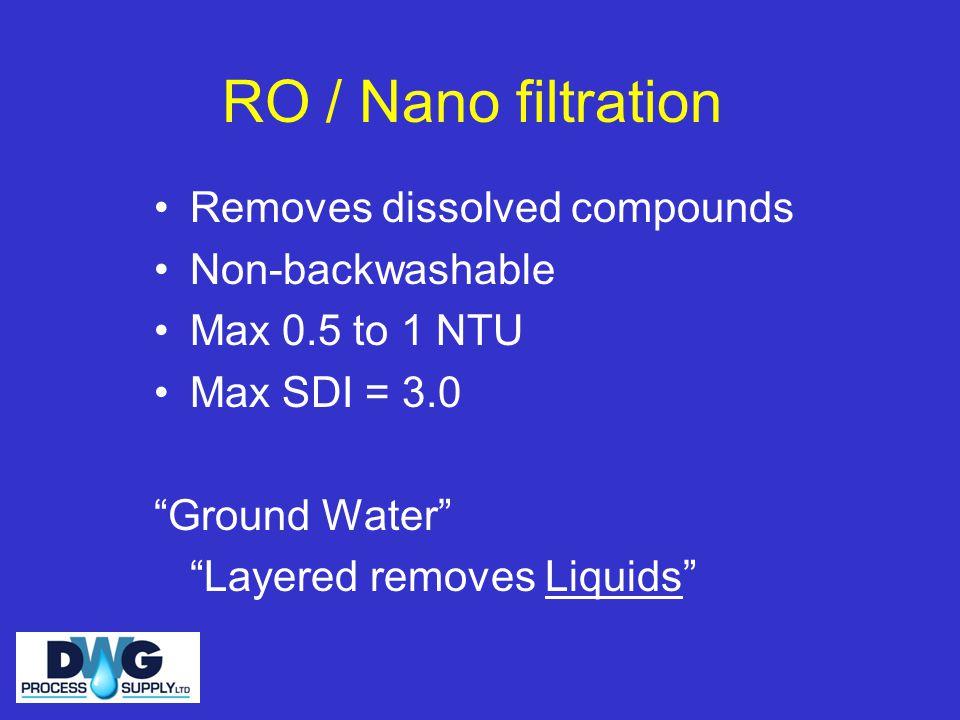 RO / Nano filtration Removes dissolved compounds Non-backwashable Max 0.5 to 1 NTU Max SDI = 3.0 Ground Water Layered removes Liquids
