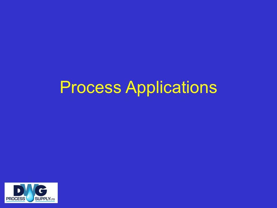 Process Applications