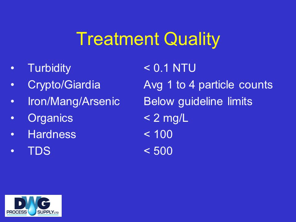 Treatment Quality Turbidity Crypto/Giardia Iron/Mang/Arsenic Organics Hardness TDS < 0.1 NTU Avg 1 to 4 particle counts Below guideline limits < 2 mg/L < 100 < 500