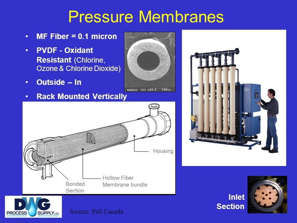 Inlet Section Source: Pall Canada Pressure Membranes MF Fiber = 0.1 micron PVDF - Oxidant Resistant (Chlorine, Ozone & Chlorine Dioxide) Outside – In Rack Mounted Vertically