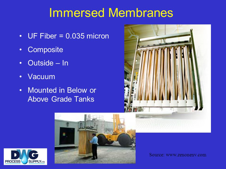 Source: www.zenonenv.com Immersed Membranes UF Fiber = 0.035 micron Composite Outside – In Vacuum Mounted in Below or Above Grade Tanks