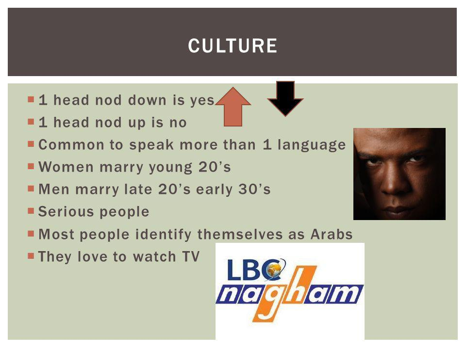  1 head nod down is yes  1 head nod up is no  Common to speak more than 1 language  Women marry young 20's  Men marry late 20's early 30's  Serious people  Most people identify themselves as Arabs  They love to watch TV CULTURE
