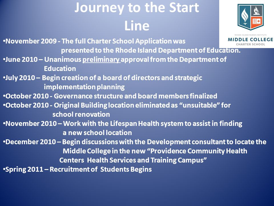 November 2009 - The full Charter School Application was presented to the Rhode Island Department of Education.