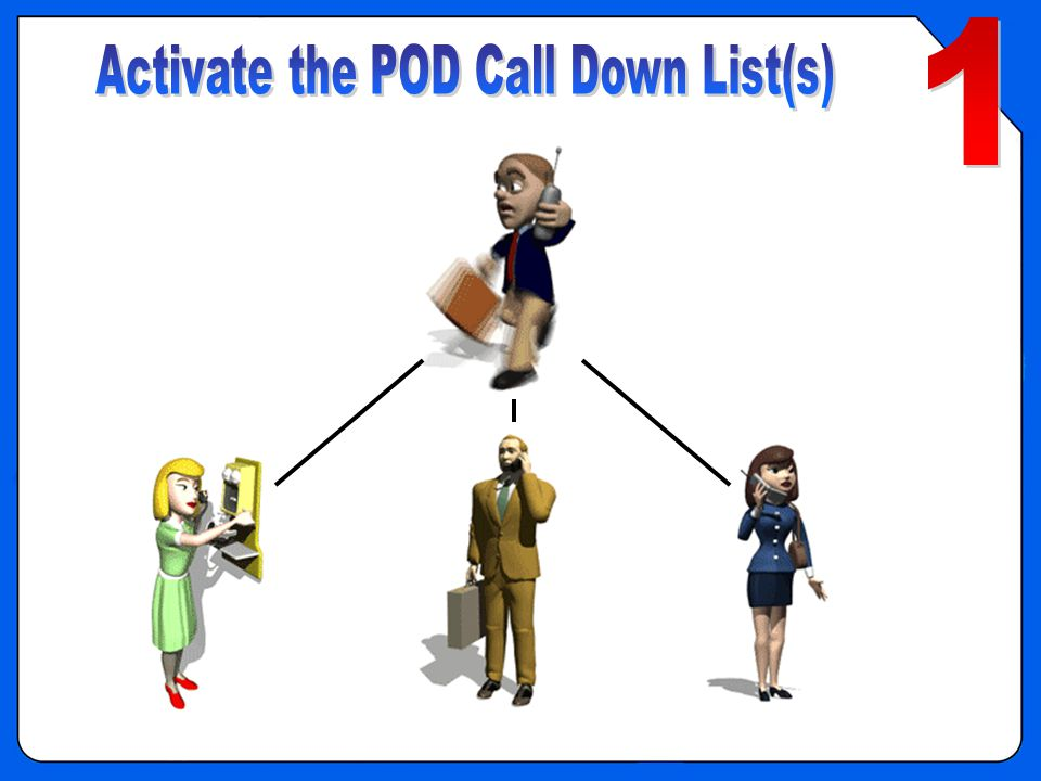 The first step is to activate your call down list.