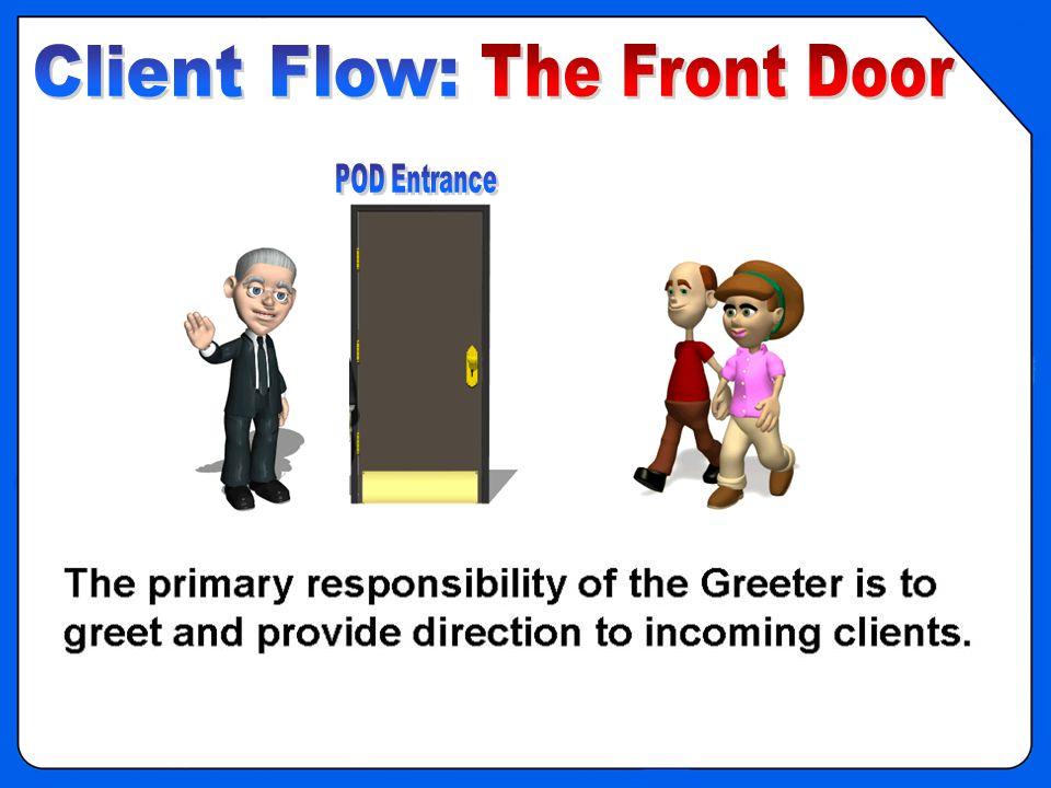 OVERVIEW - POD Clinic Flow – Front Door 2
