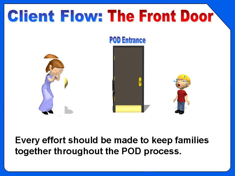 OVERVIEW - POD Clinic Flow – Front Door 4