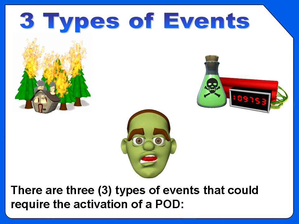OVERVIEW – 3 Types of Events