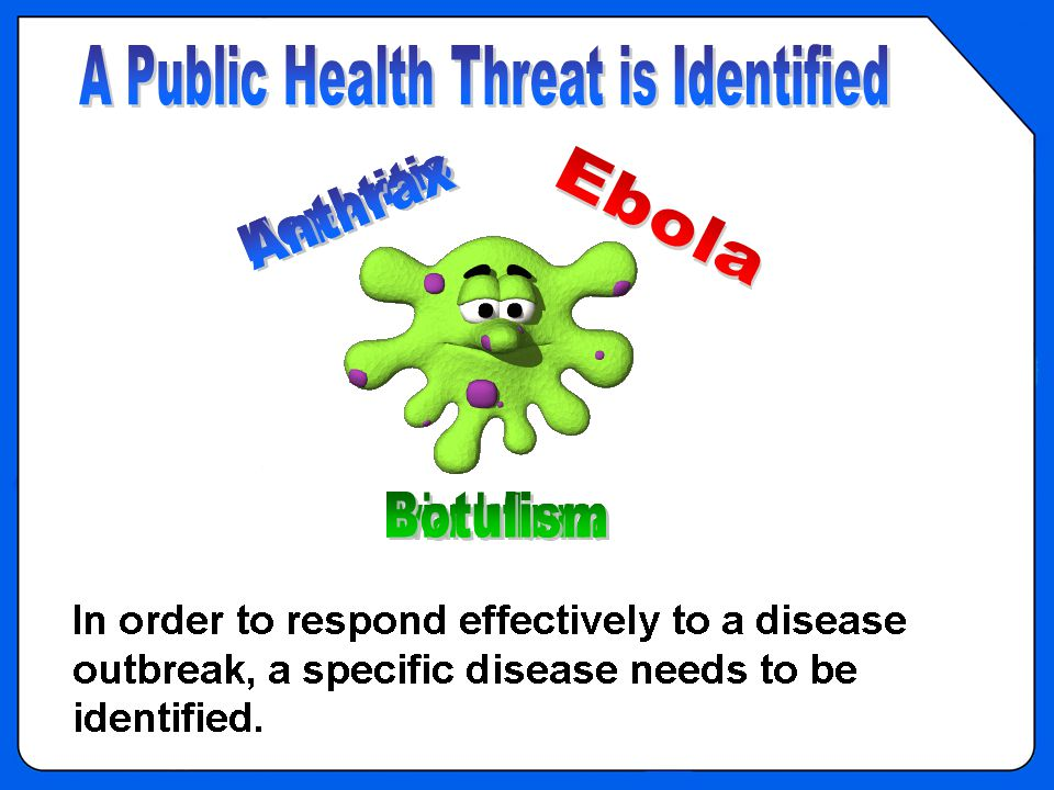 OVERVIEW – Health threat is Identified