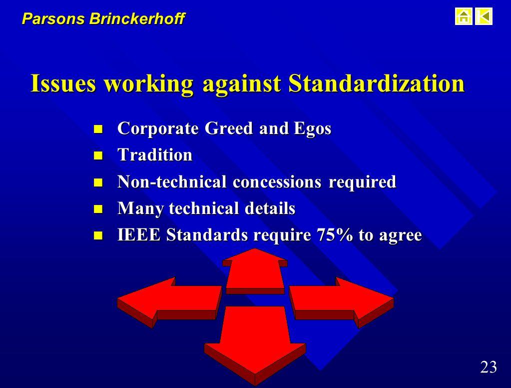 Parsons Brinckerhoff 22 How much bandwidth is Needed.