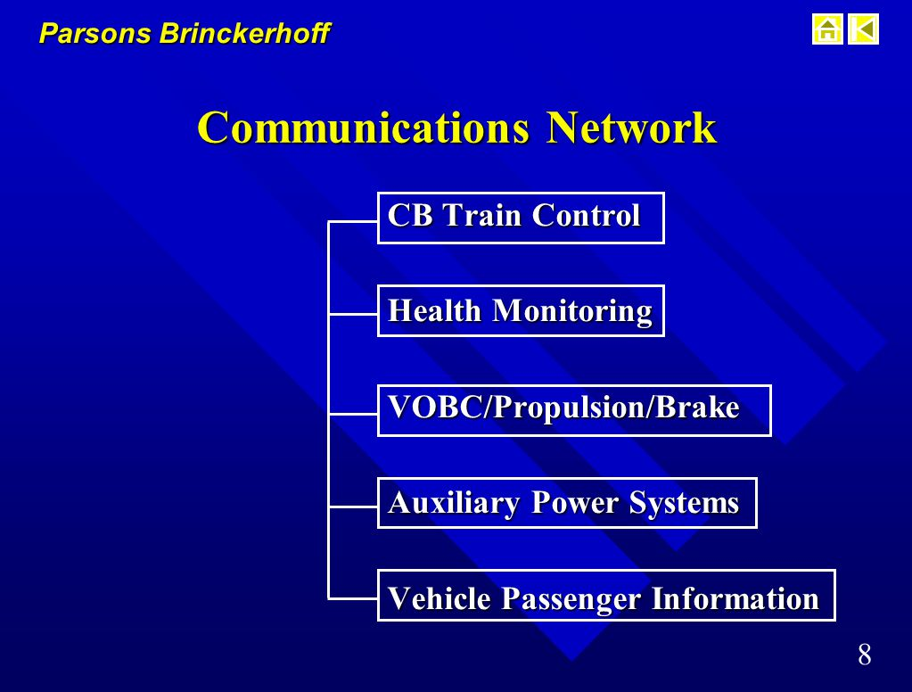 Parsons Brinckerhoff 18 WG 2 Activities and Objectives n Definition – Continuous bi-directional communications – Does not require track circuits n Two Basic Philosophies – Vehicle Centric – Wayside Centric n Interoperability Objectives