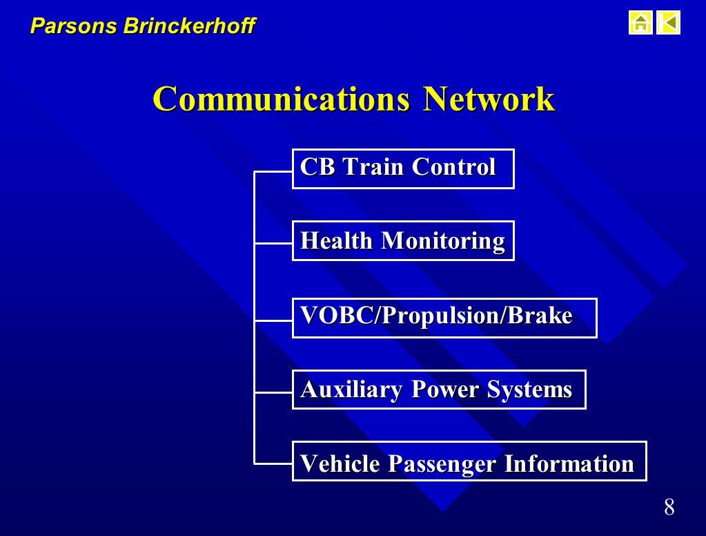 Parsons Brinckerhoff 8 Communications Network CB Train Control Health Monitoring VOBC/Propulsion/Brake Auxiliary Power Systems Vehicle Passenger Information
